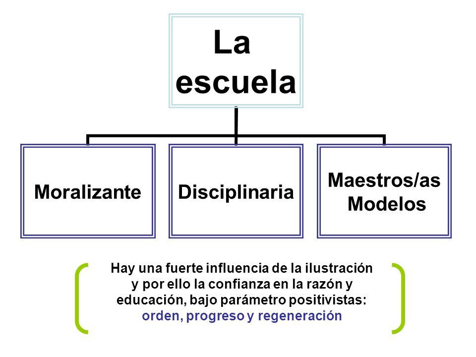La escuela MoralizanteDisciplinaria Maestros/as Modelos Hay una fuerte influencia de la ilustración y por ello la confianza en la razón y educación, bajo parámetro positivistas: orden, progreso y regeneración