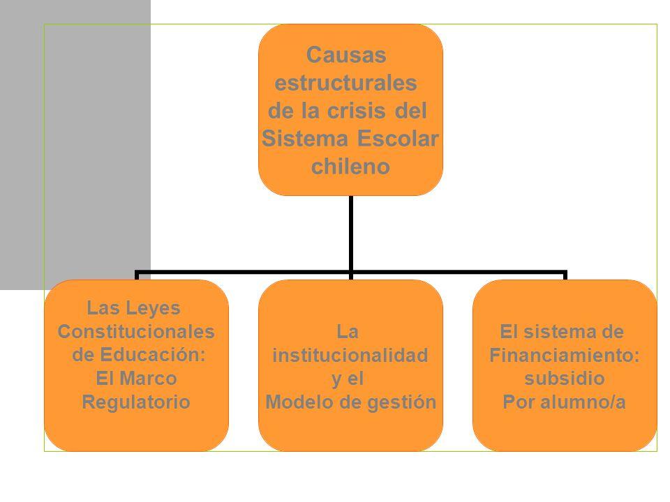 Causas estructurales de la crisis del Sistema Escolar chileno Las Leyes Constitucionales de Educación: El Marco Regulatorio La institucionalidad y el