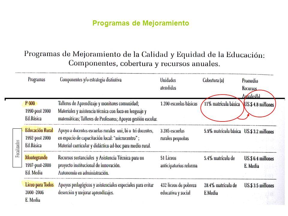 El modelo de financiamiento La educación chilena está influenciada por una ideología que da una importancia indebida a los mecanismos de mercado y competencia para mejorar la enseñanza y el aprendizaje (OCDE, 2004: 290)