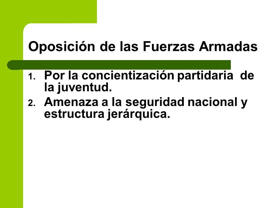 Oposición de las Fuerzas Armadas 1. Por la concientización partidaria de la juventud. 2. Amenaza a la seguridad nacional y estructura jerárquica.