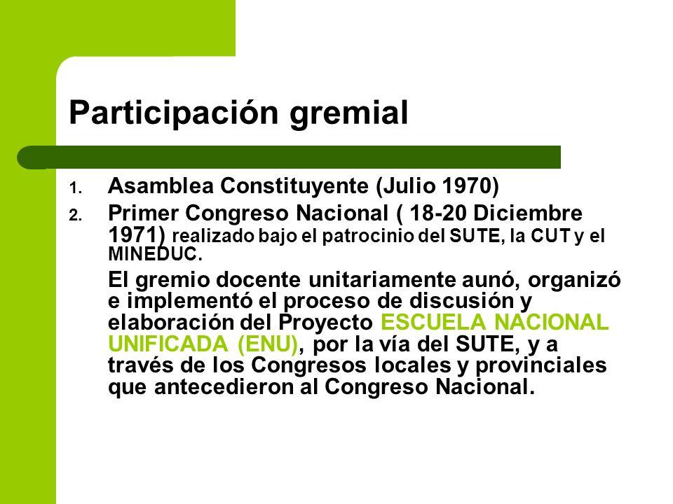 Participación gremial 1. Asamblea Constituyente (Julio 1970) 2. Primer Congreso Nacional ( 18-20 Diciembre 1971) realizado bajo el patrocinio del SUTE