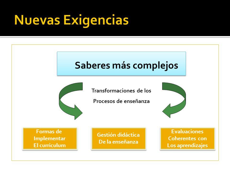 Saberes más complejos Transformaciones de los Procesos de enseñanza Formas de Implementar El curriculum Formas de Implementar El curriculum Gestión di
