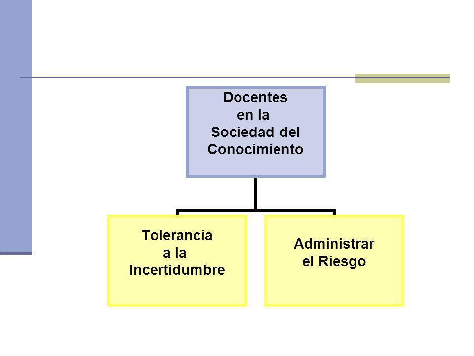 Docentes en la Sociedad del Conocimiento Tolerancia a la Incertidumbre Administrar el Riesgo