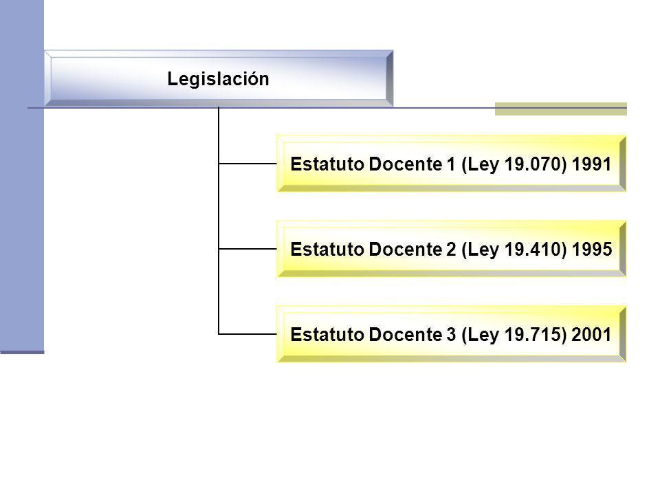 Legislación Estatuto Docente 1 (Ley 19.070) 1991 Estatuto Docente 2 (Ley 19.410) 1995 Estatuto Docente 3 (Ley 19.715) 2001