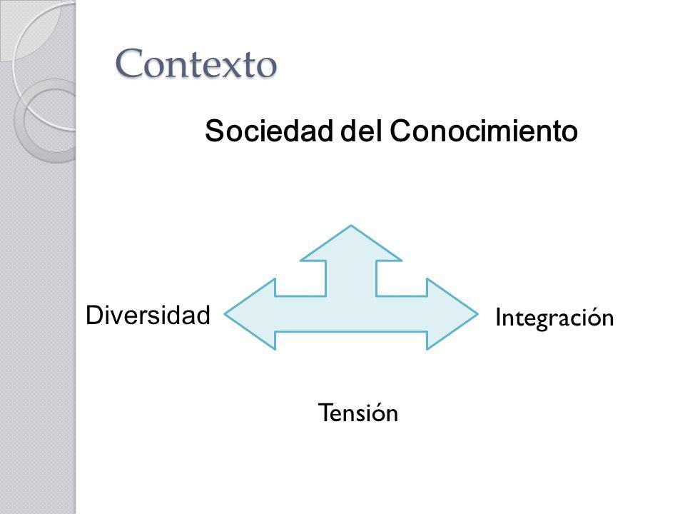 Contexto Sociedad del Conocimiento Diversidad Integración Tensión