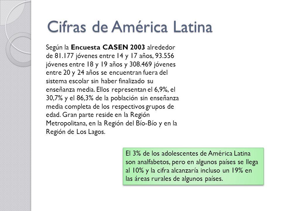 Cifras de América Latina Según la Encuesta CASEN 2003 alrededor de 81.177 jóvenes entre 14 y 17 años, 93.556 jóvenes entre 18 y 19 años y 308.469 jóvenes entre 20 y 24 años se encuentran fuera del sistema escolar sin haber finalizado su enseñanza media.