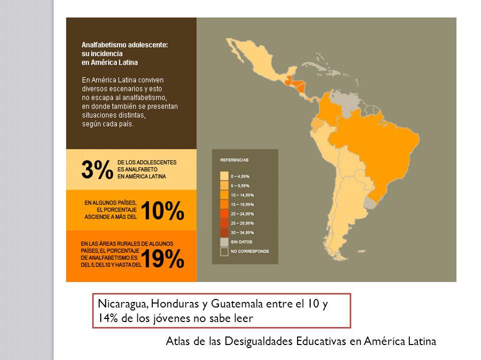 Atlas de las Desigualdades Educativas en América Latina Nicaragua, Honduras y Guatemala entre el 10 y 14% de los jóvenes no sabe leer