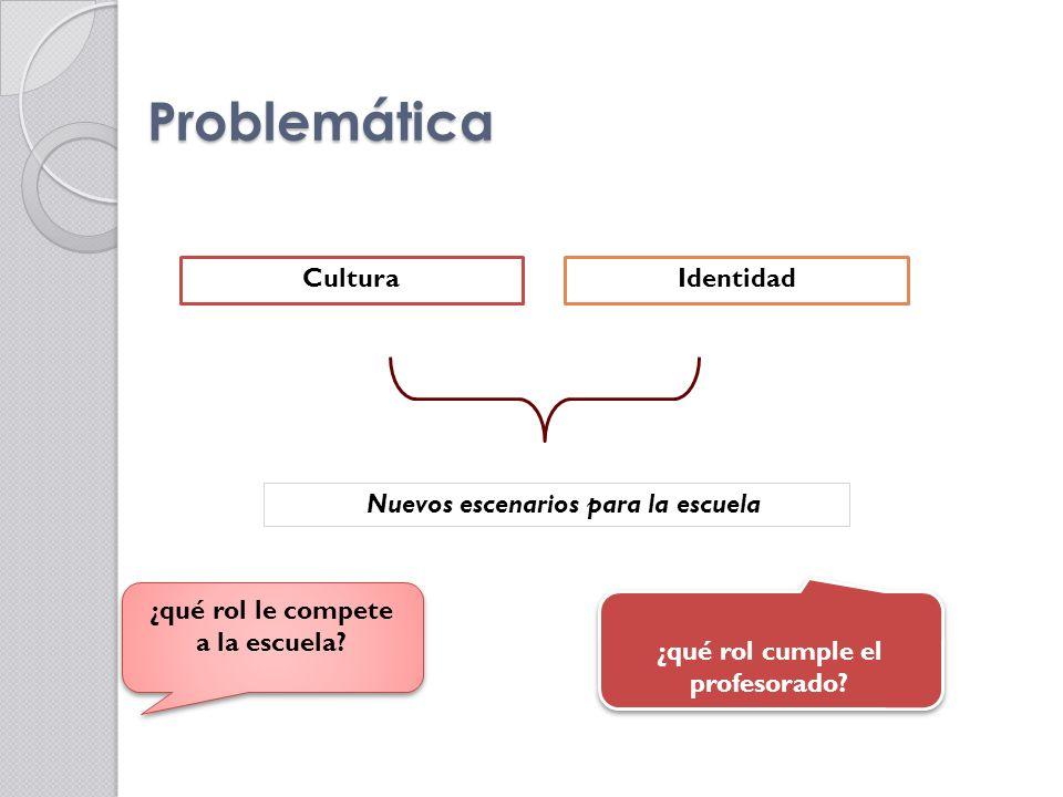 Problemática CulturaIdentidad Nuevos escenarios para la escuela ¿qué rol le compete a la escuela? ¿qué rol le compete a la escuela? ¿qué rol cumple el