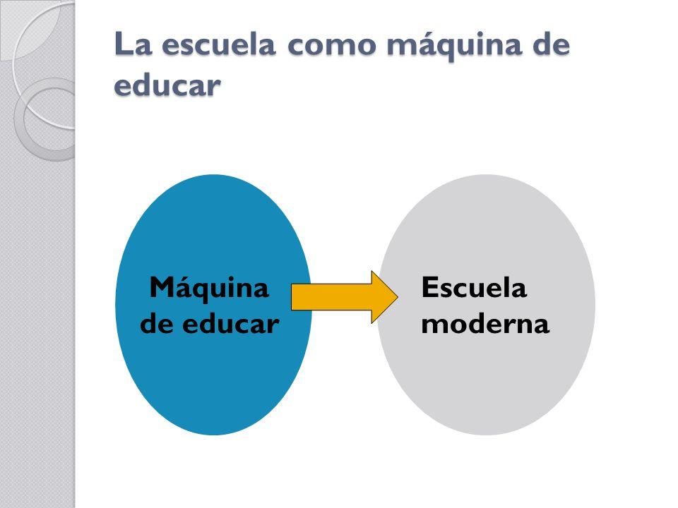 Escuela moderna Máquina de educar La escuela como máquina de educar