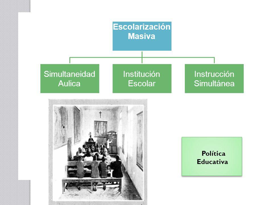 Política Educativa Escolarización Masiva Simultaneidad Aulica Institución Escolar Instrucción Simultánea