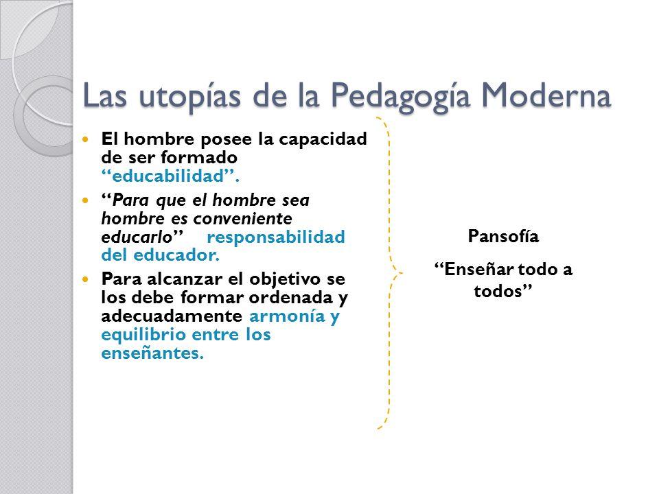 Las utopías de la Pedagogía Moderna El hombre posee la capacidad de ser formado educabilidad. Para que el hombre sea hombre es conveniente educarlo re