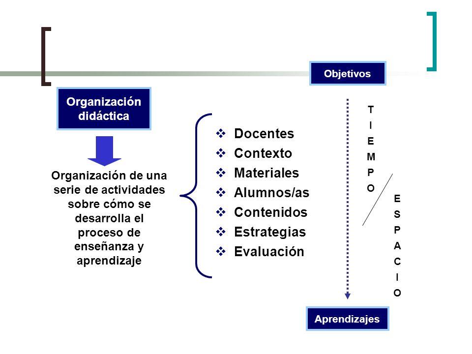 Organización didáctica Organización de una serie de actividades sobre cómo se desarrolla el proceso de enseñanza y aprendizaje Docentes Contexto Mater