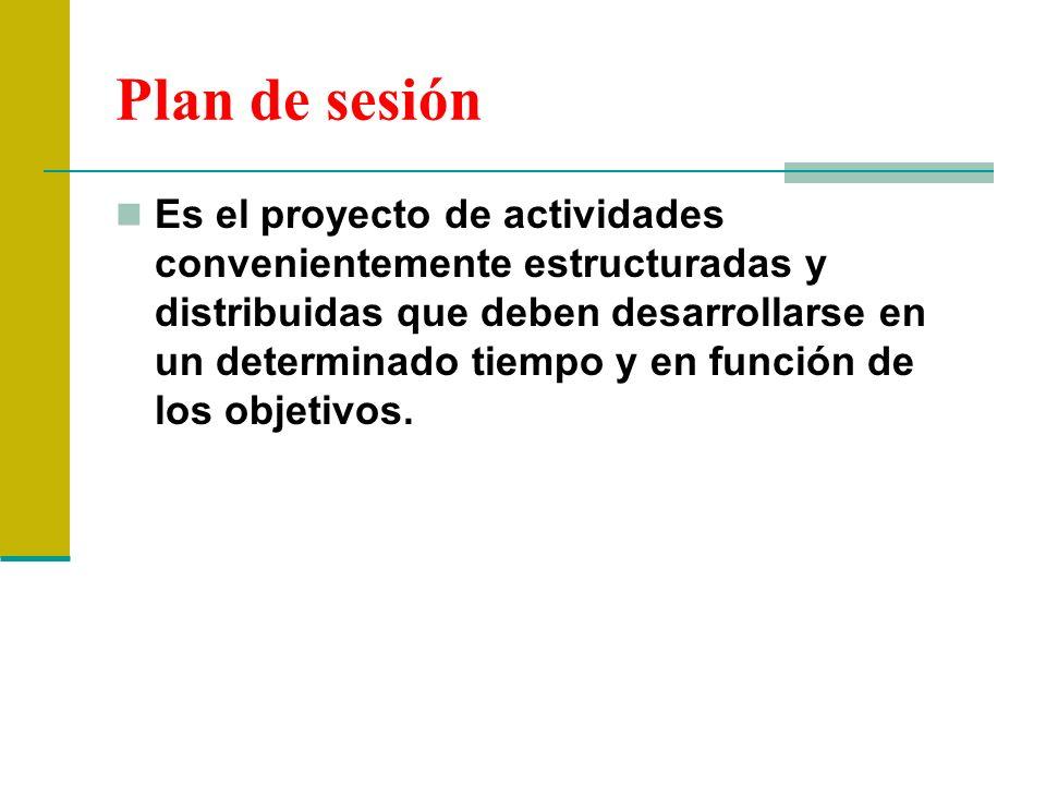 Plan de sesión Es el proyecto de actividades convenientemente estructuradas y distribuidas que deben desarrollarse en un determinado tiempo y en funci