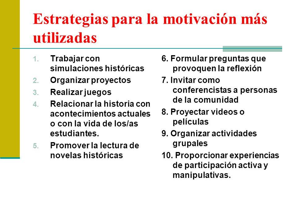 Estrategias para la motivación más utilizadas 1. Trabajar con simulaciones históricas 2. Organizar proyectos 3. Realizar juegos 4. Relacionar la histo