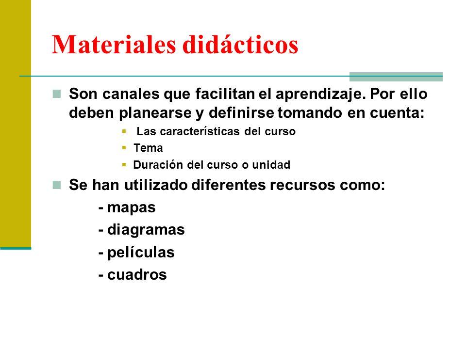 Materiales didácticos Son canales que facilitan el aprendizaje. Por ello deben planearse y definirse tomando en cuenta: Las características del curso