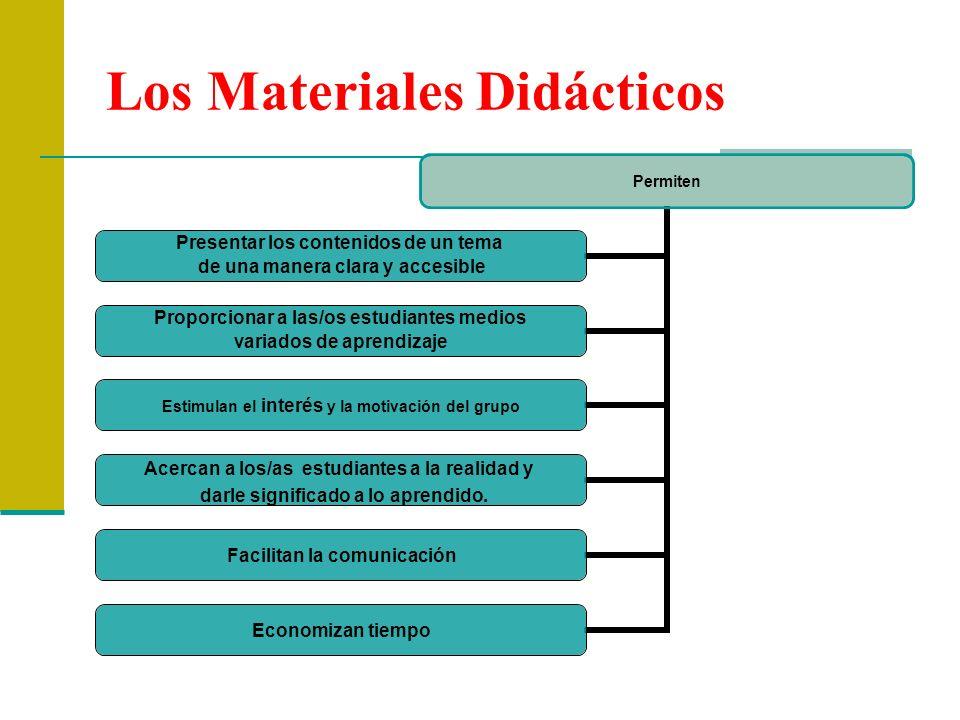 Los Materiales Didácticos Permiten Presentar los contenidos de un tema de una manera clara y accesible Proporcionar a las/os estudiantes medios variad