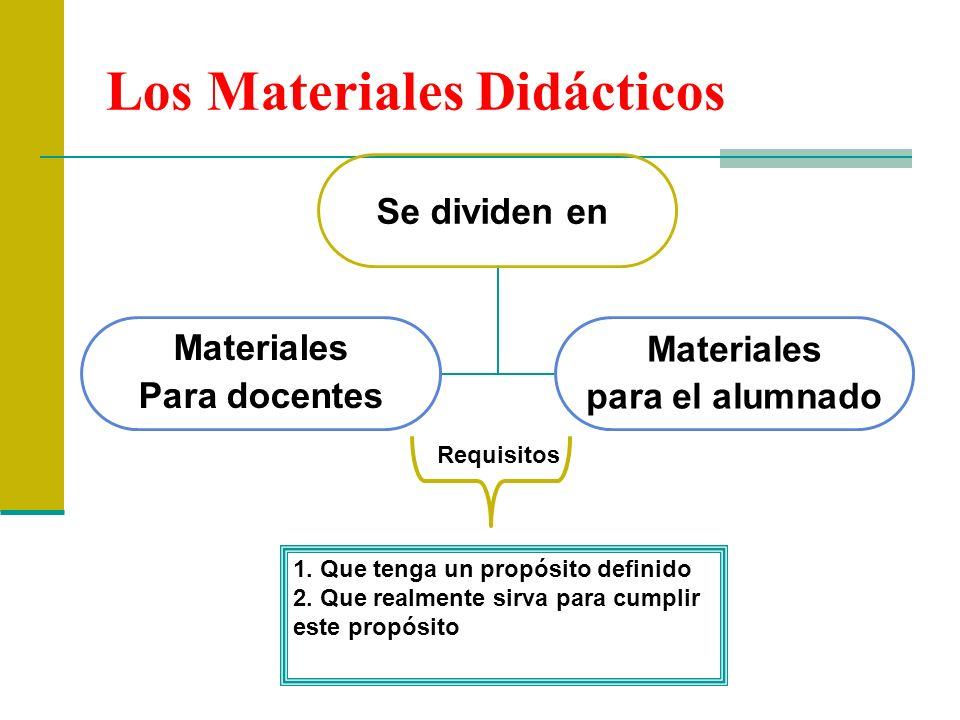 Los Materiales Didácticos Se dividen en Materiales Para docentes Materiales para el alumnado Requisitos 1. Que tenga un propósito definido 2. Que real