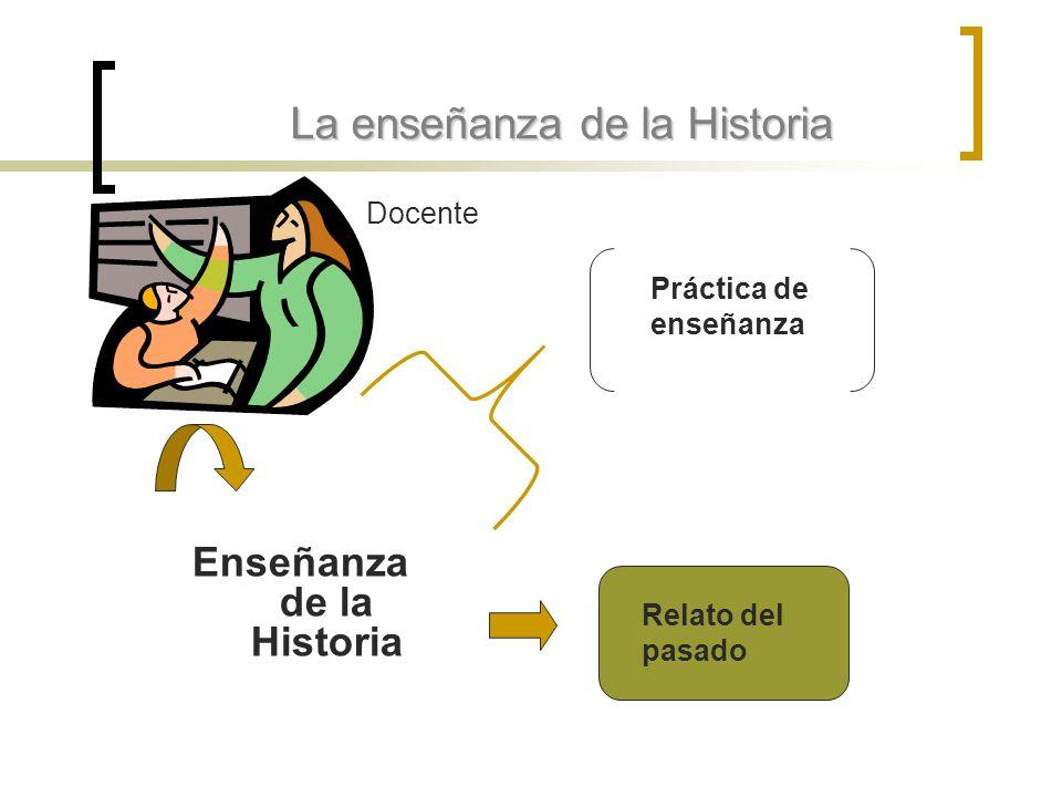 Enseñanza de la Historia La enseñanza de la Historia Docente Relato del pasado Práctica de enseñanza