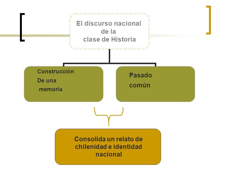 El discurso nacional de la clase de Historia Construcción De una memoria Pasado común Consolida un relato de chilenidad e identidad nacional