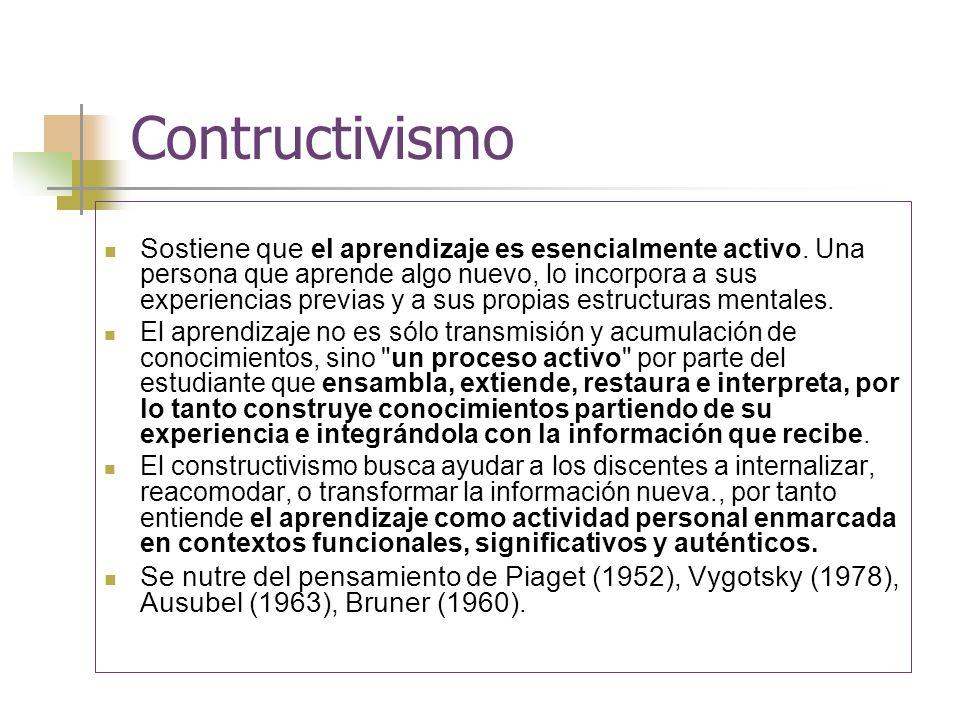 Contructivismo Sostiene que el aprendizaje es esencialmente activo. Una persona que aprende algo nuevo, lo incorpora a sus experiencias previas y a su