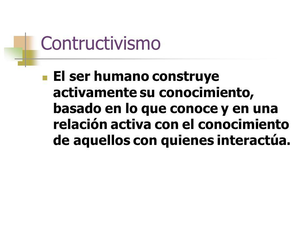 Contructivismo El ser humano construye activamente su conocimiento, basado en lo que conoce y en una relación activa con el conocimiento de aquellos c