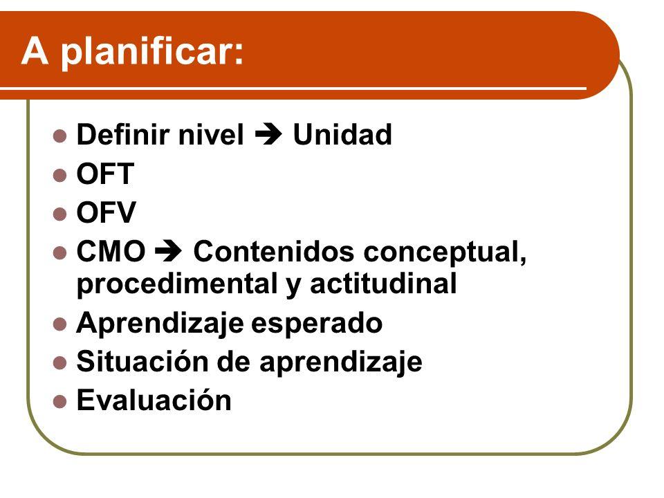 A planificar: Definir nivel Unidad OFT OFV CMO Contenidos conceptual, procedimental y actitudinal Aprendizaje esperado Situación de aprendizaje Evalua