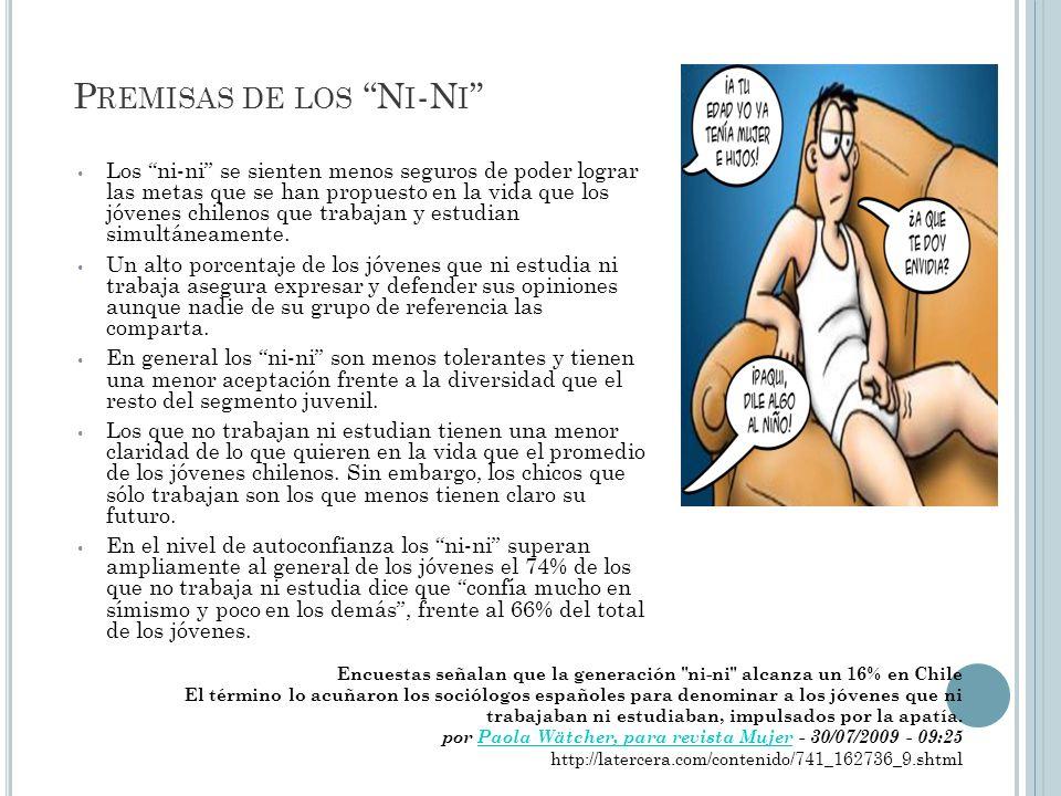 P REMISAS DE LOS N I -N I Los ni-ni se sienten menos seguros de poder lograr las metas que se han propuesto en la vida que los jóvenes chilenos que tr