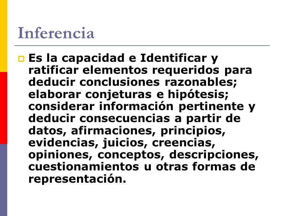 Inferencia Es la capacidad e Identificar y ratificar elementos requeridos para deducir conclusiones razonables; elaborar conjeturas e hipótesis; consi