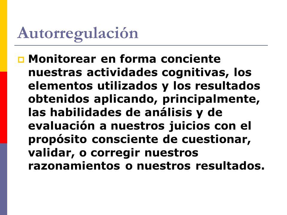 Autorregulación Monitorear en forma conciente nuestras actividades cognitivas, los elementos utilizados y los resultados obtenidos aplicando, principa