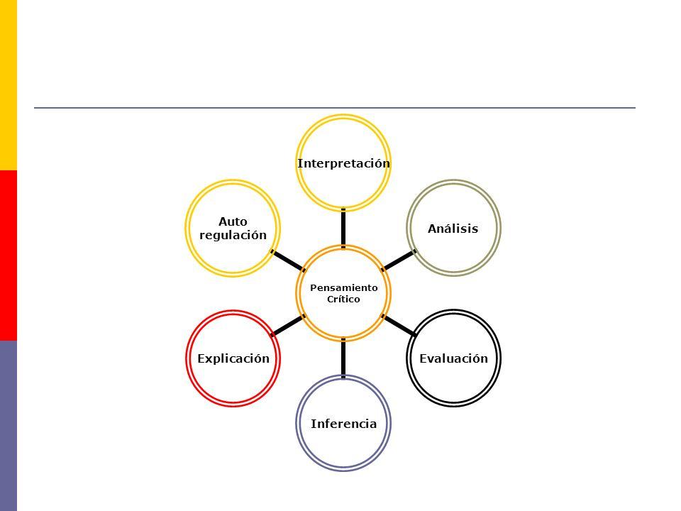 Pensamiento Crítico InterpretaciónAnálisisEvaluaciónInferenciaExplicación Auto regulación