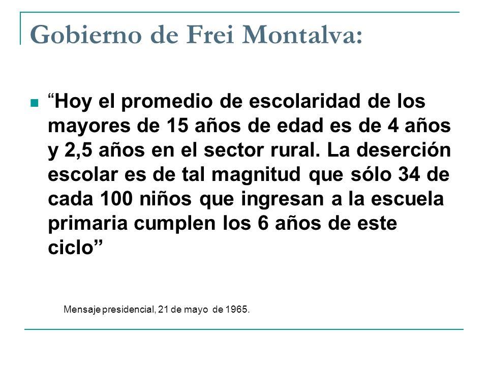 Gobierno de Frei Montalva: Hoy el promedio de escolaridad de los mayores de 15 años de edad es de 4 años y 2,5 años en el sector rural.