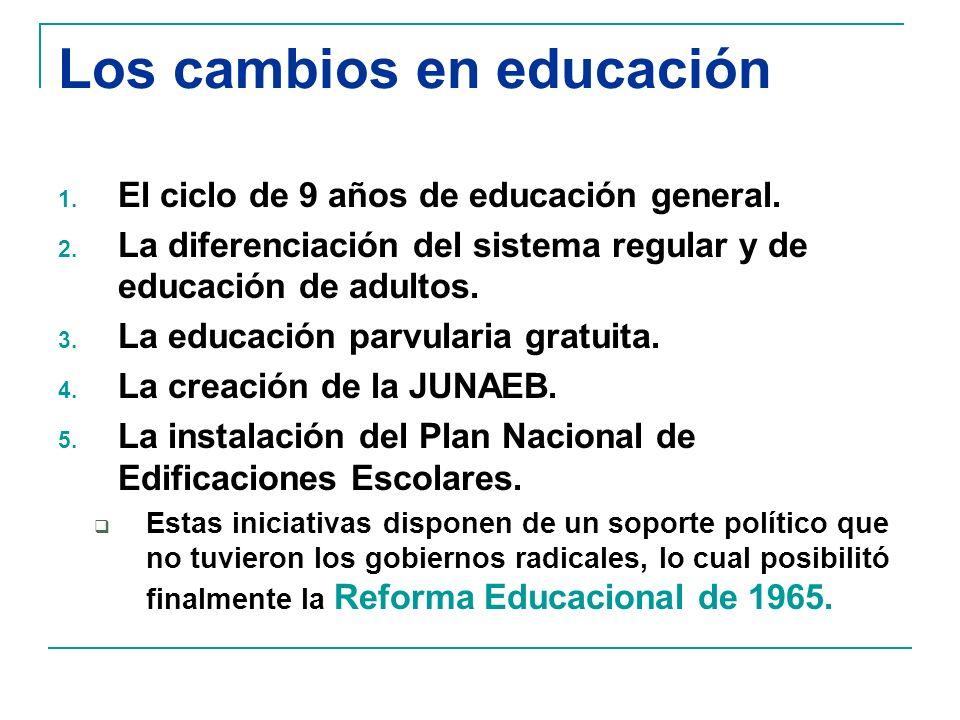 Los cambios en educación 1. El ciclo de 9 años de educación general.
