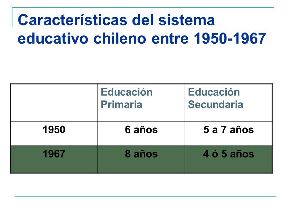 Características del sistema educativo chileno entre 1950-1967 Educación Primaria Educación Secundaria 19506 años5 a 7 años 19678 años4 ó 5 años