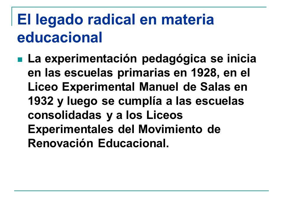 Los cambios: 1964 - 1970 Gobierno de Frei Montalva: Decretó la conversión de las normales fiscales existentes a la condición de post-secundarias.