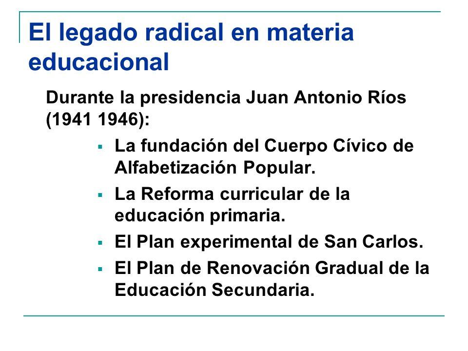 El legado radical en materia educacional Durante la presidencia Juan Antonio Ríos (1941 1946): La fundación del Cuerpo Cívico de Alfabetización Popular.