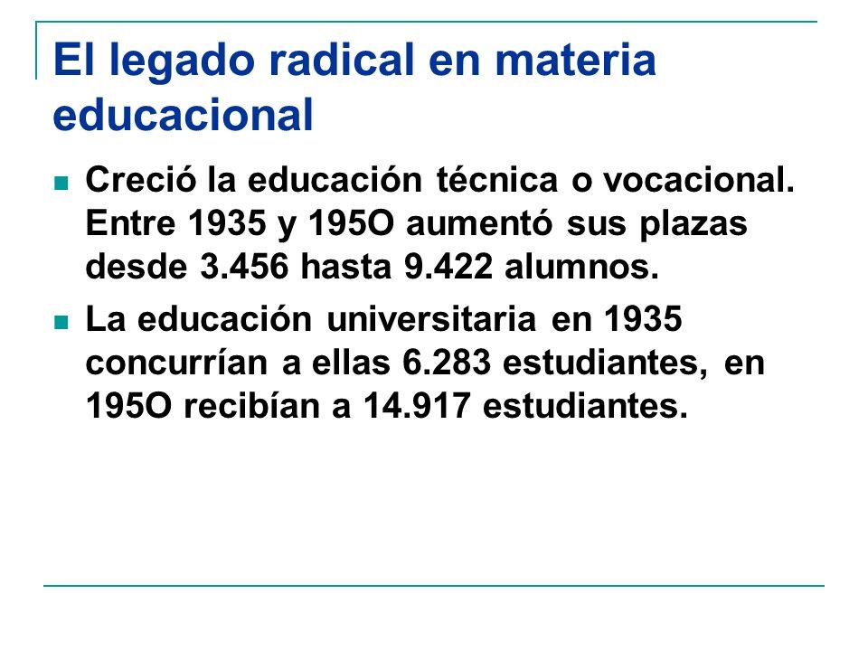 Contexto internacional década del 60 Impacto de la Revolución Cubana La Alianza para el Progreso.