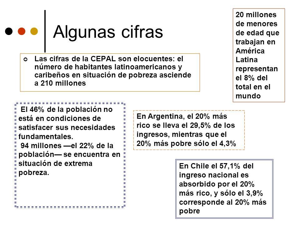 Algunas cifras Las cifras de la CEPAL son elocuentes: el número de habitantes latinoamericanos y caribeños en situación de pobreza asciende a 210 mill