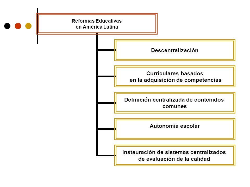 Reformas Educativas en América Latina Descentralización Curriculares basados en la adquisición de competencias Definición centralizada de contenidos c
