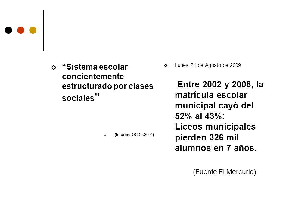 Sistema escolar concientemente estructurado por clases sociales (Informe OCDE:2004) Lunes 24 de Agosto de 2009 Entre 2002 y 2008, la matrícula escolar