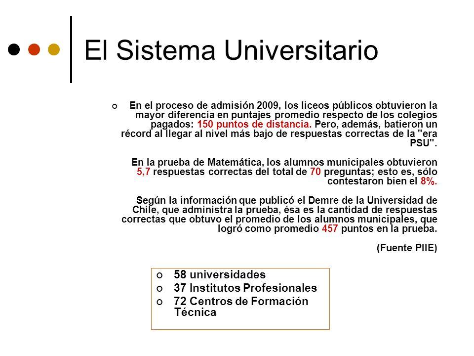 El Sistema Universitario 58 universidades 37 Institutos Profesionales 72 Centros de Formación Técnica En el proceso de admisión 2009, los liceos públi