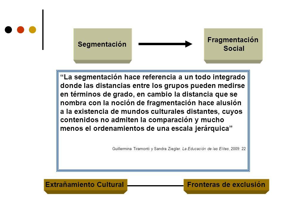 Segmentación Fragmentación Social La segmentación hace referencia a un todo integrado donde las distancias entre los grupos pueden medirse en términos