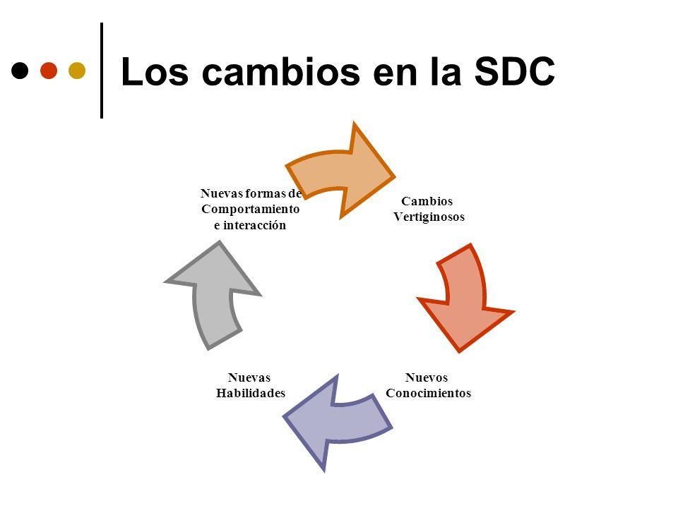 Los cambios en la SDC Cambios Vertiginosos Nuevos Conocimientos Nuevas Habilidades Nuevas formas de Comportamiento e interacción