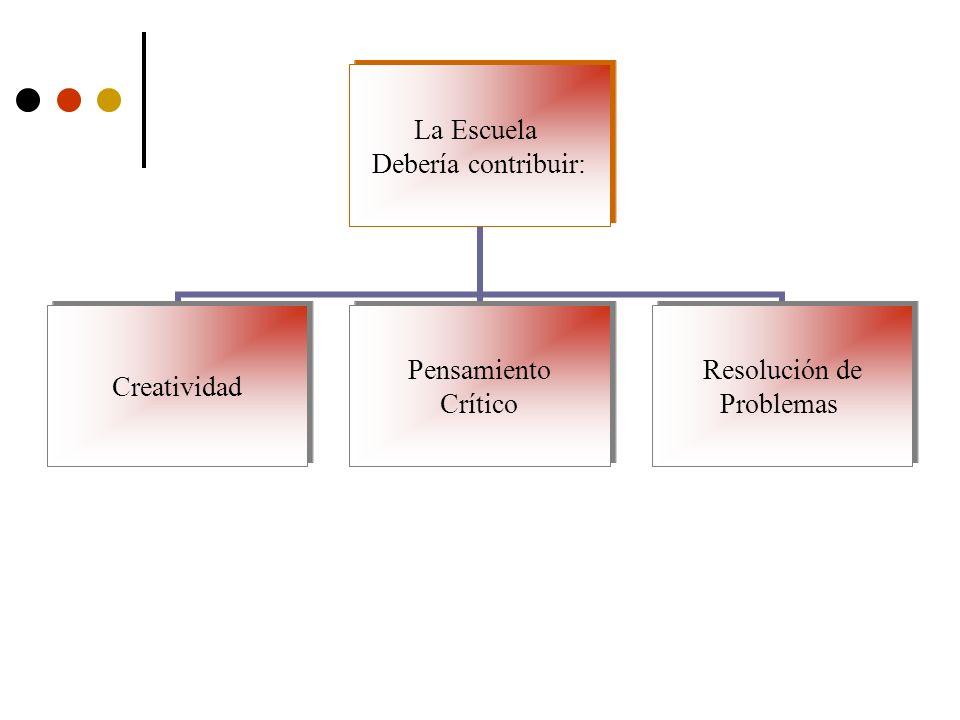 La tesis de la reproducción Pierre Bourdieu postula que la escuela enseña una cultura de un grupo social determinado que ocupa una posición de poder en la estructura social (elite).