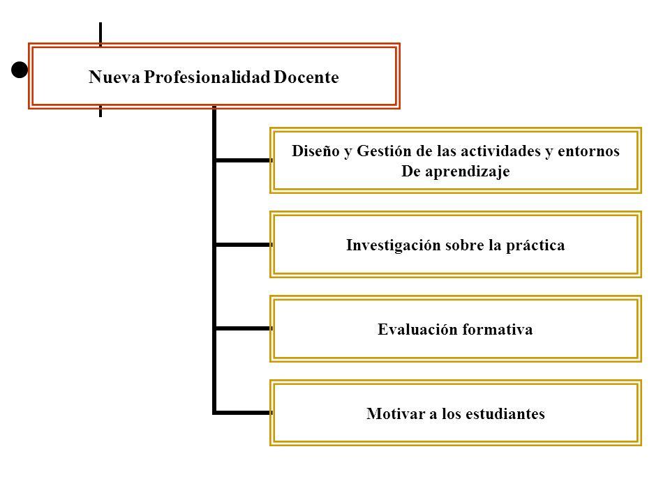 El/la docente debe: Apropiarse y dominar los contenidos y planificar con flexibilidad según las circunstancias.