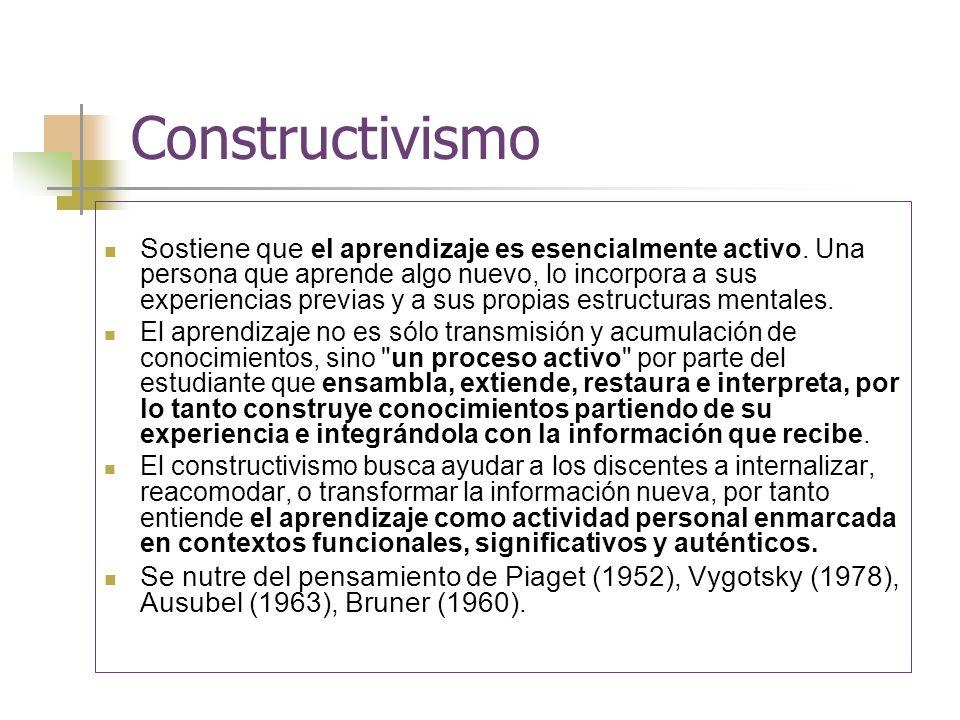 Constructivismo Sostiene que el aprendizaje es esencialmente activo.