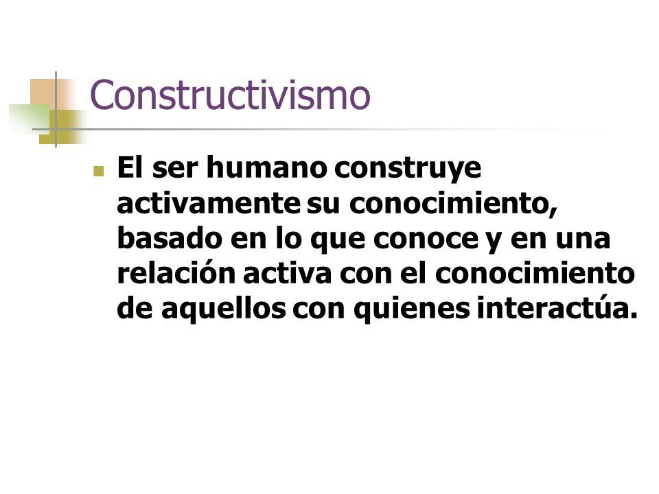 Constructivismo El ser humano construye activamente su conocimiento, basado en lo que conoce y en una relación activa con el conocimiento de aquellos con quienes interactúa.