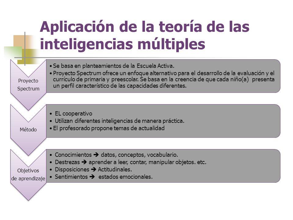 Aplicación de la teoría de las inteligencias múltiples Proyecto Spectrum Se basa en planteamientos de la Escuela Activa.