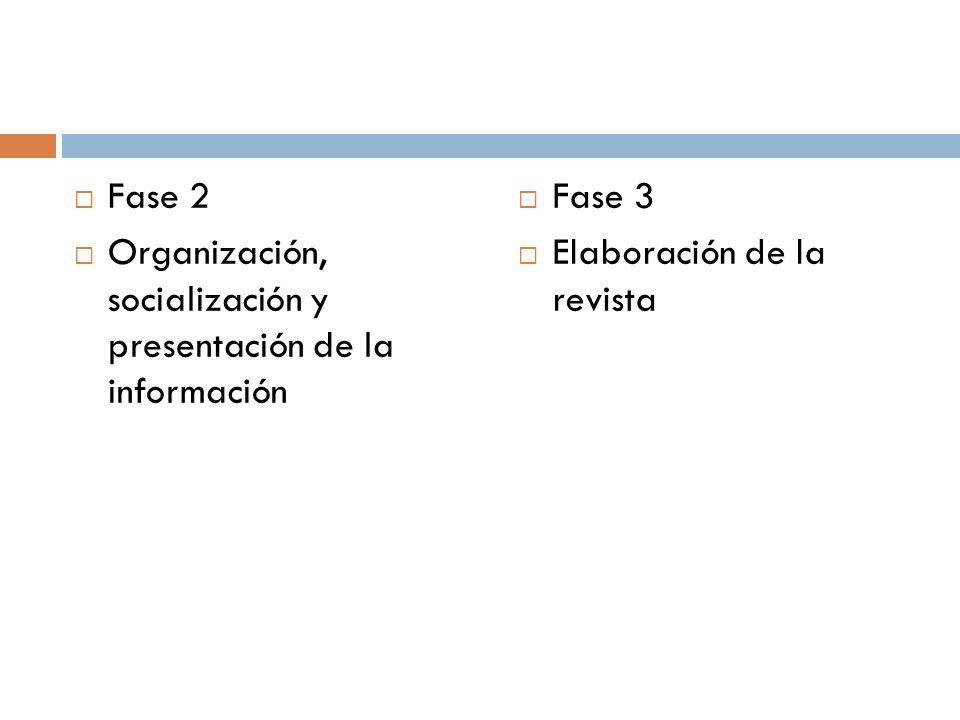Fase 2 Organización, socialización y presentación de la información Fase 3 Elaboración de la revista