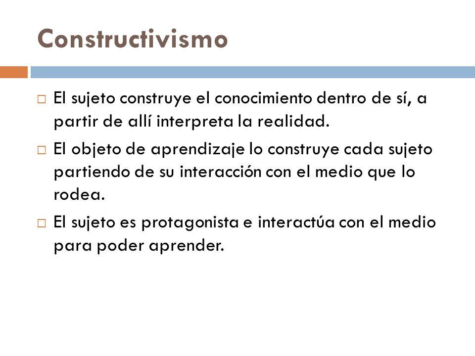 Constructivismo El sujeto construye el conocimiento dentro de sí, a partir de allí interpreta la realidad. El objeto de aprendizaje lo construye cada