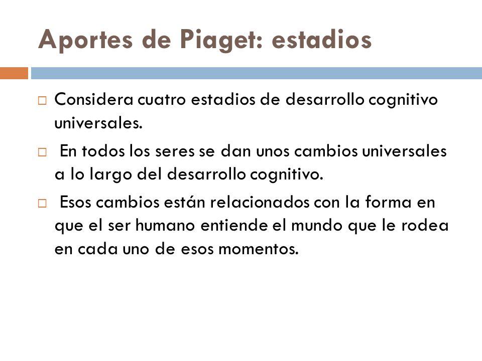 Aportes de Piaget: estadios Considera cuatro estadios de desarrollo cognitivo universales. En todos los seres se dan unos cambios universales a lo lar